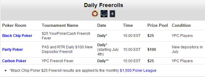 Free Bankroll Tournaments