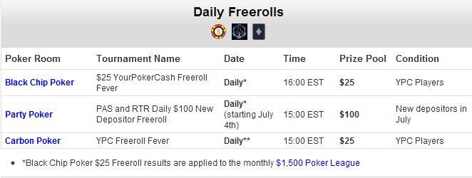Free Bankroll Tournaments